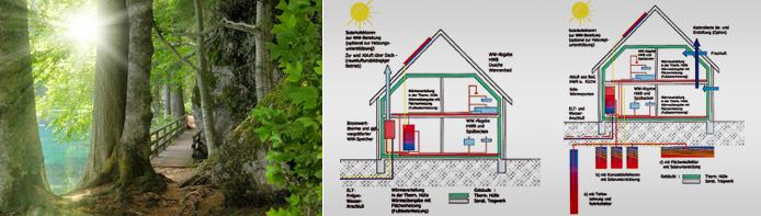 Energiesparhaus-winsen-aller-celle